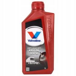 Valvoline Heavy Duty Axle...
